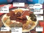 ethiopian food labeled