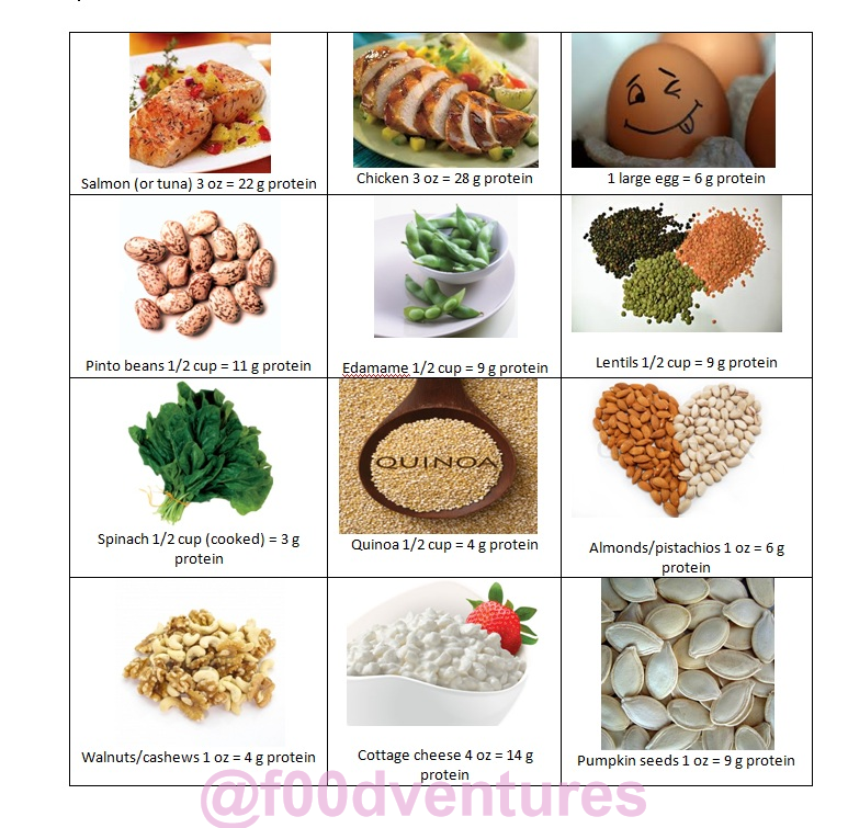 protein rich snack foods   28 images   10 protein rich